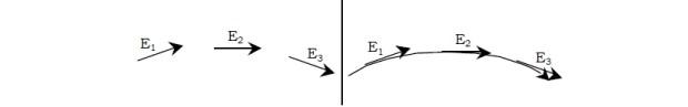 Linhas de força - física (Foto: Reprodução)