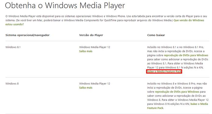 Busque a versão dedicada aos Windows XP, Vista, 7, 8 ou 8.1 (Foto: Reprodução/Paulo Alves)
