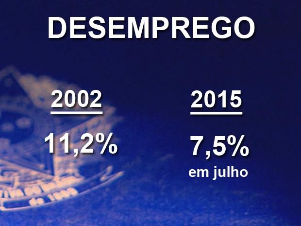 desemprego cartela (Foto: Reprodução)
