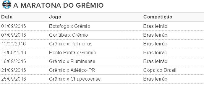 Maratona de jogos do Grêmio (Foto: Reprodução)