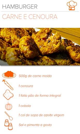 EuAtleta - Hamburger info (Foto: Arte Eu Atleta)