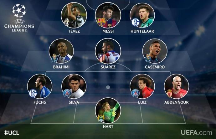 seleção da rodada Liga dos Campeões (Foto: Reprodução / Twitter)