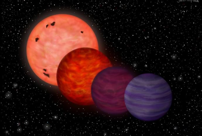 A estrela que virou planeta