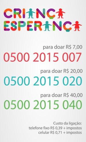 CRIESP - como doar (Foto: Arte TV Globo)