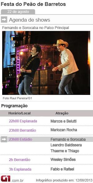 Fernando e Sorocaba (Foto: Arte/G1)