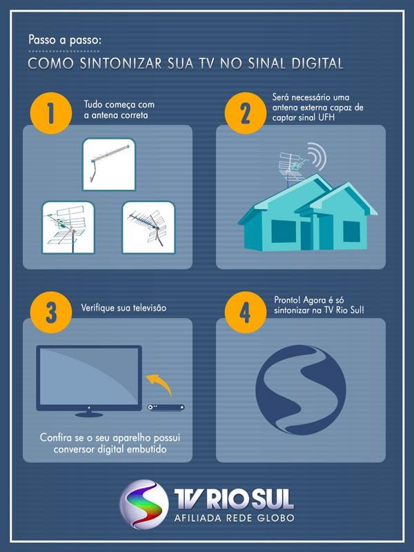 Aprenda a sintonizar a TV Rio Sul Digital em casa (Foto: TV Rio Sul)