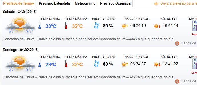 Clima para Antônio Assmar  (Foto: CPTEC/INPE)