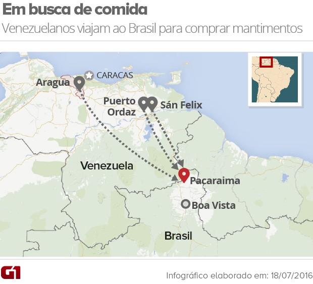 Venezuelanos viajam ao Brasil para comprar manitmentos (Foto: Editoria de Arte/G1)