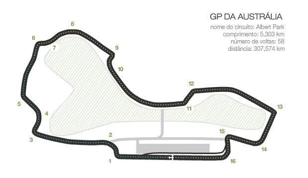 Circuito de Melbourne - GP da Austrália (Foto: Arteesporte)