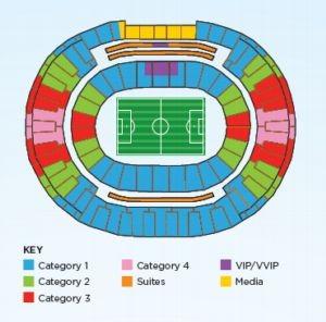 Mapa de assentos nos estádios por categorias na Copa do Mundo  (Foto: Fifa)