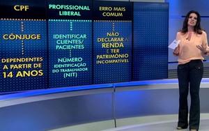 Veja o que não pode faltar na declaração do imposto de renda (Reprodução: TV Globo)