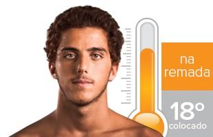 Filipe Toledo termômetro (Foto: Globoesporte.com)