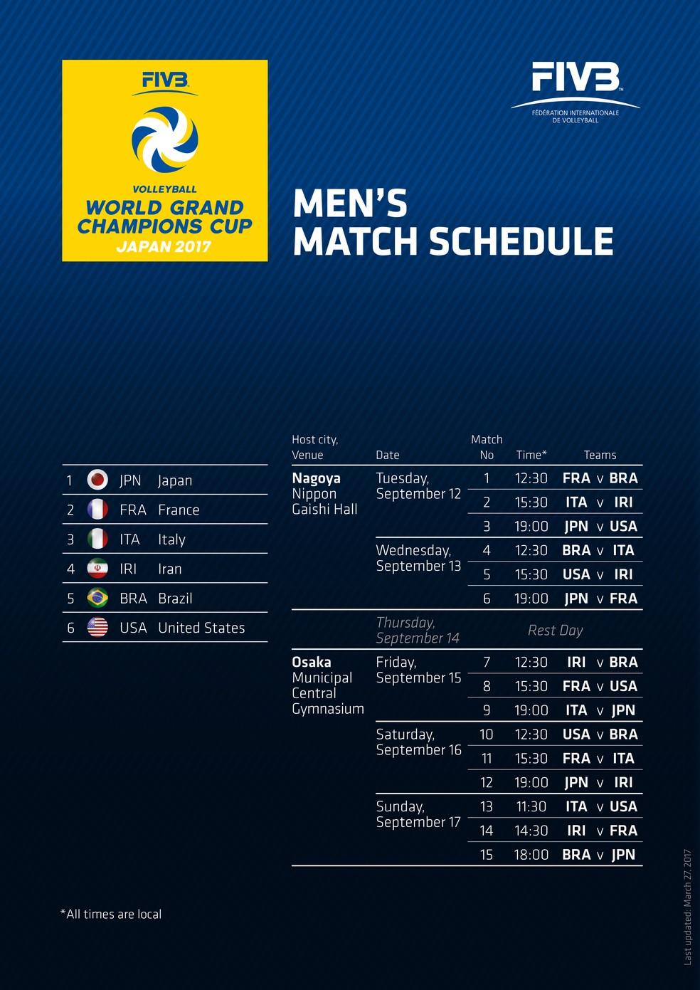 Tabela masculina da Copa dos Campeões (Foto: FIVB)