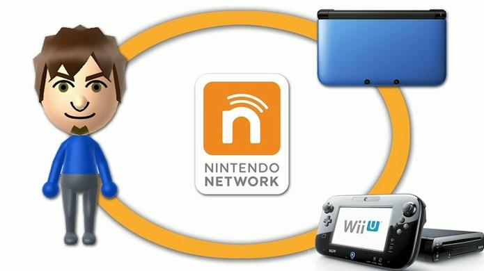 Cadastros na Nintendo Network que aceitaram e-mails promocionais receberão código de acesso à demo (Foto: TechnoBuffalo)