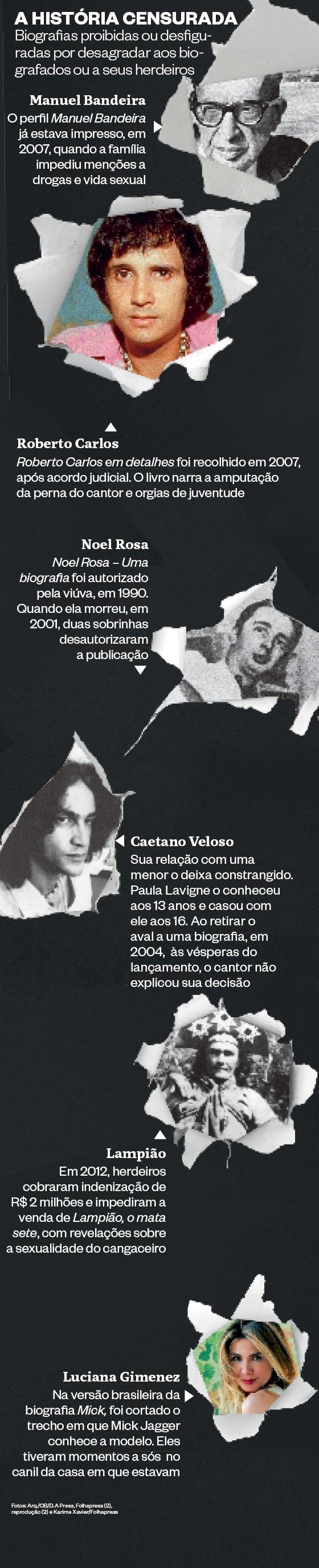 Infográfico sobre a história censurada  (Foto: época )