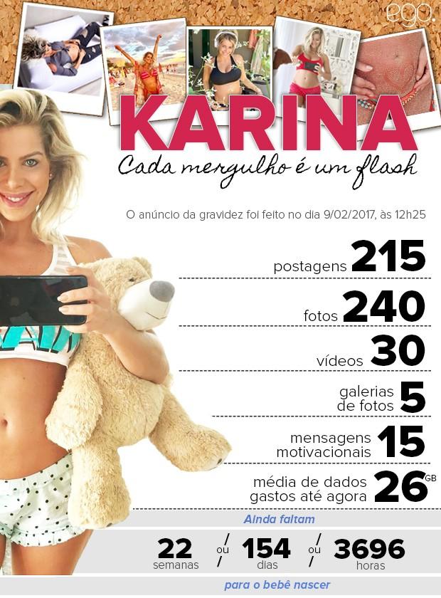 Karina Bacchi  (Foto: EGO)