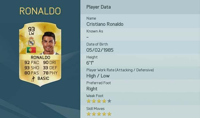 Cristiano Ronaldo (Foto: Divulgação/EA)