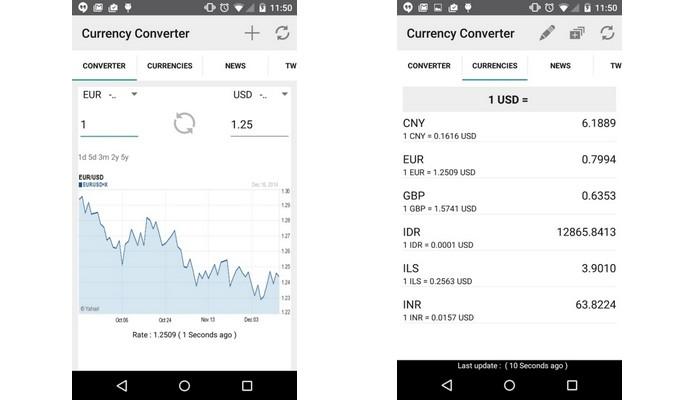 Currency Converter Android Para Conversão De Moedas Foto Divulgação