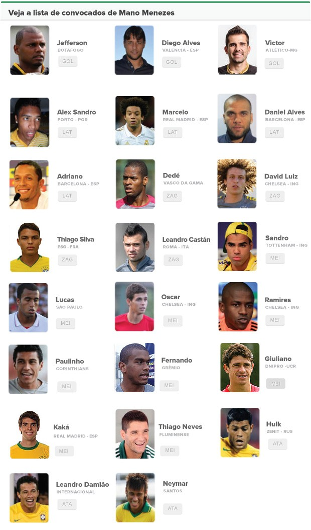 Lista convocados Mano Menezes Seleção 27/09 (Foto: Editoria de Arte / Globoesporte.com)
