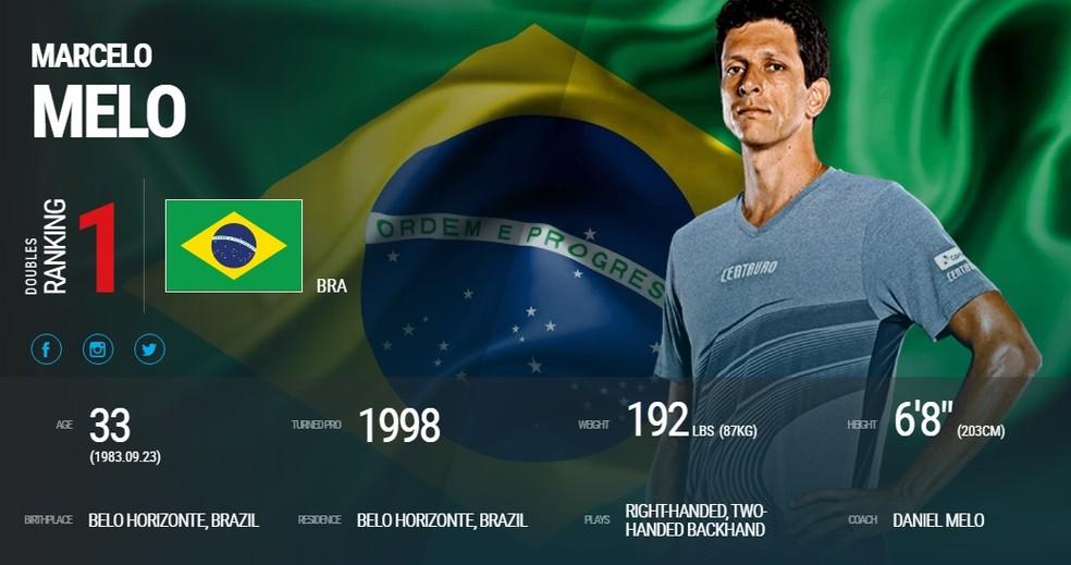 Marcelo Melo foi oficializado como número 1 do ranking da ATP (Foto: Reprodução/ATP)