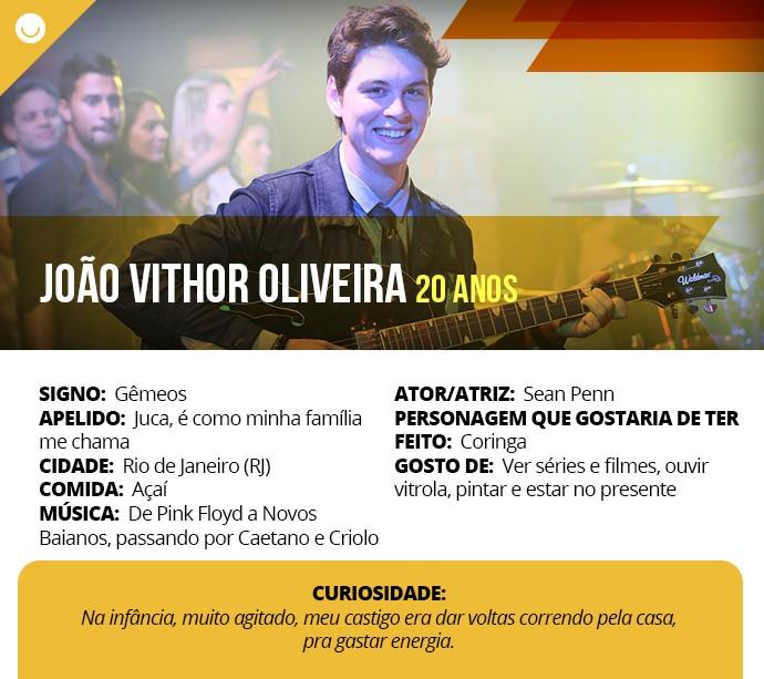 Card com informações curiosas de João Vithor Oliveira (Foto: Gshow)