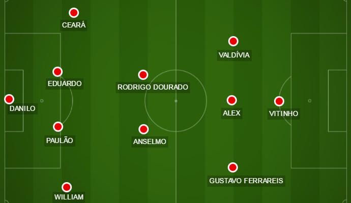 Provável Inter para encarar o Botafogo (Foto: Arte / GloboEsporte.com)