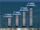 Entenda principais pontos da Louos aprovada na Câmara de Salvador
