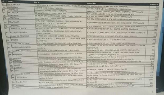 Lista das escolas ocupadas que tiveram Enem adiado - lista 01 (Foto: Mateus Rodrigues/G1)
