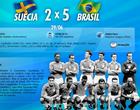 O 1º título do Brasil, na Suécia (Reprodução)