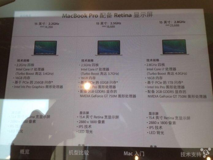 Apesar do alto processamento, novos MacBooks podem conservar o preço (Foto: Reprodução/Feng.com)