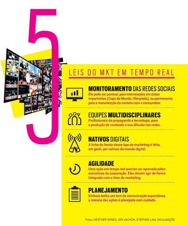 fe6c75fc6 Marcas usam as redes sociais para cativar os consumidores - Época ...