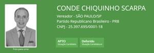 Ficha do Conde Chiquinho Scarpa (Foto: Reprodução/TSE)