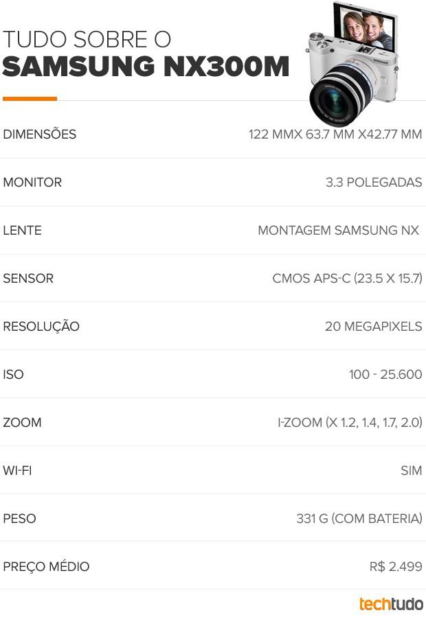Confira a smart cam da Samsung, a NX 300M (Foto: Arte/TechTudo)