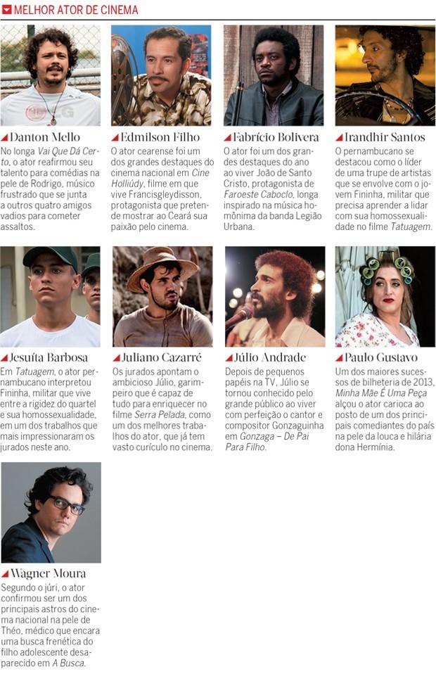 melhor ator de cinema (Foto: .)