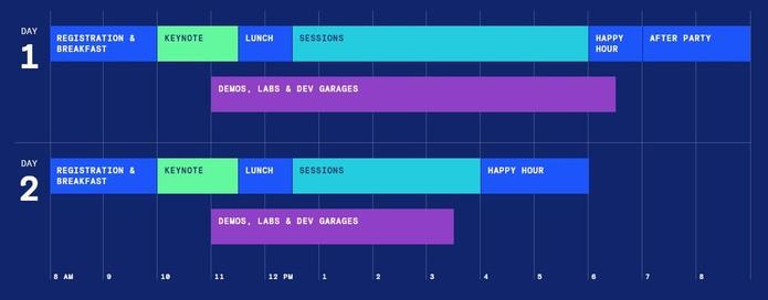 Cronograma do F8 2017 (Foto: Divulgação/Facebook)