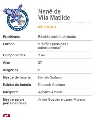 Ficha Nenê de Vila Matilde 2014