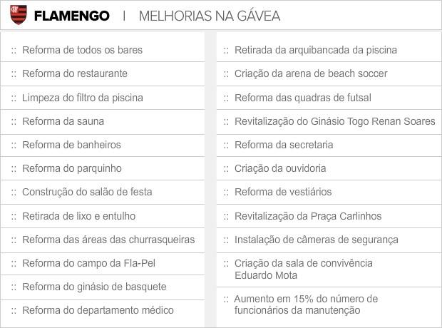 Info Melhorias Gavea Fla (Foto: infoesporte)