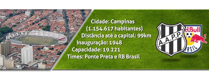 Header, estádio, Moisés Lucarelli, Ponte Preta (Foto: Arte / Eduardo Teixeira)