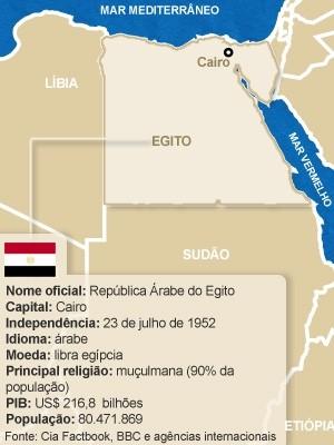 mapa egito (Foto: Arte/G1)