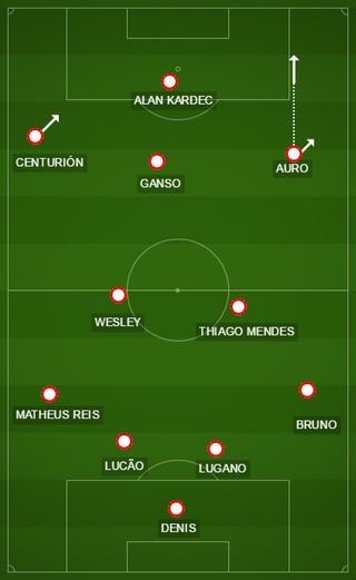 Com Auro, São Paulo buscará mais a linha de fundo pela direita (Foto: GloboEsporte.com)