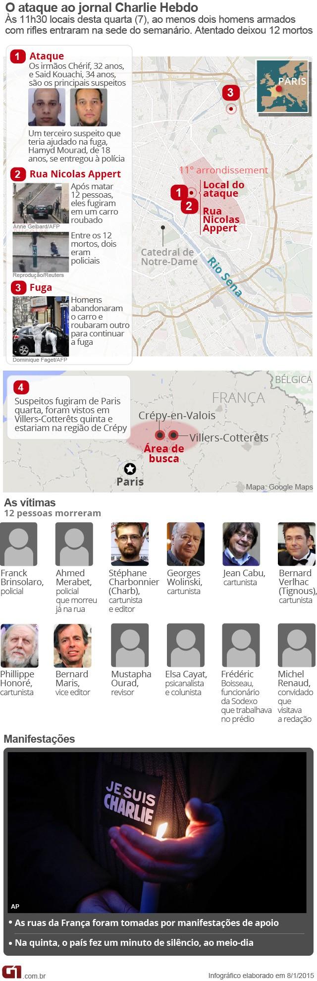 Arte ataque França Charlie Hebdo (Foto: Editoria de Arte/G1)