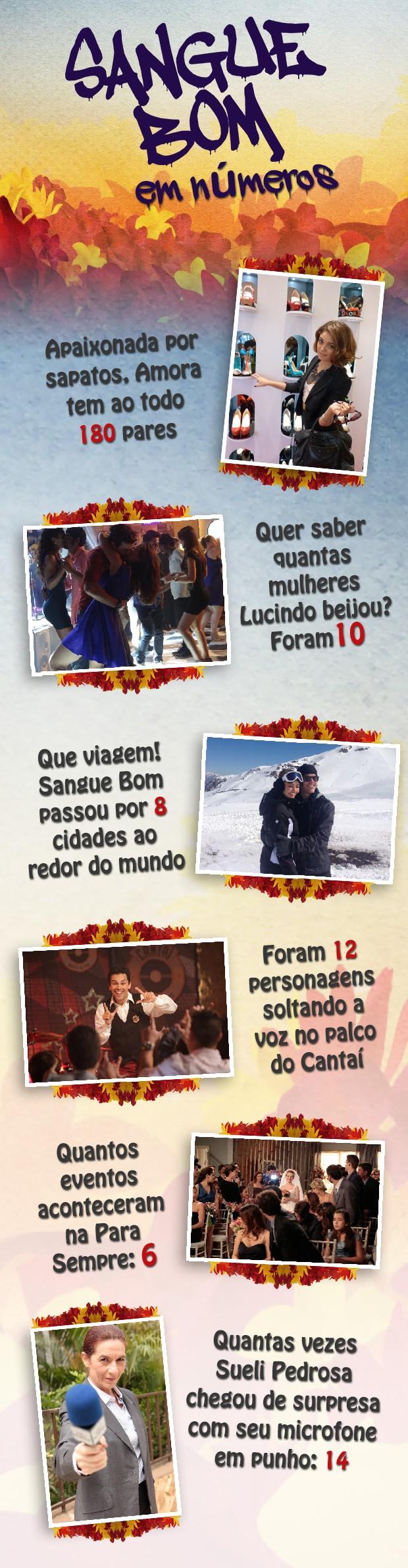 JPEG - Números de Sangue Bom (Foto: Sangue Bom / TV Globo)
