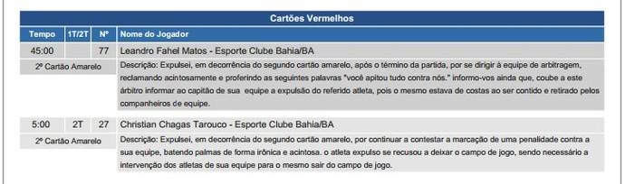 Árbitro explica expulsões de Titi e Fahel no jogo do Bahia contra o Cruzeiro (Foto: Reprodução)