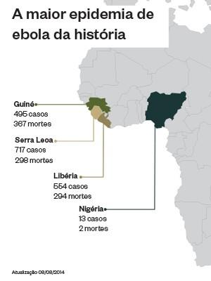 Casos e mortes da atual epidemia de ebola na África ocidental segundo a Organização Mundial da Saúde (OMS) (Foto: Giovana Tarakdjian/ÉPOCA)