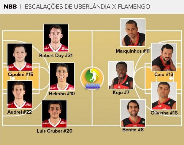 info Uberlândia X Flamengo escalações (Foto: arte esporte)