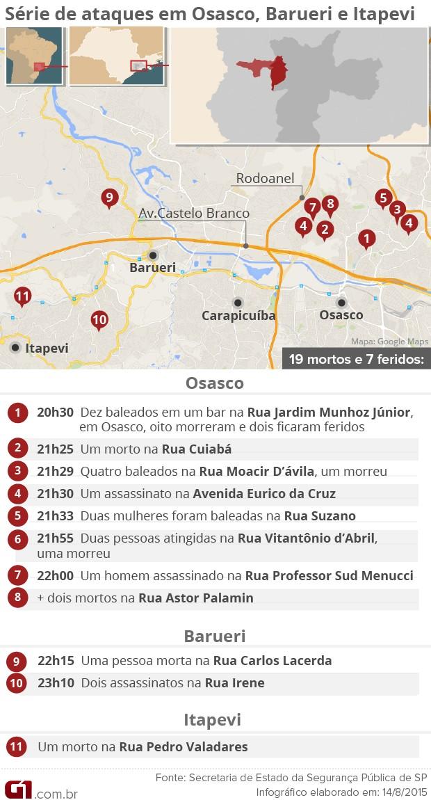 Locais dos ataques em série registrado em Osasco, Barueri e Itapevi (Foto: Arte G1)