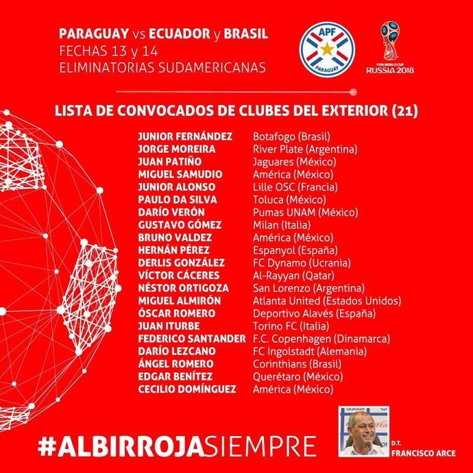 Paraguai Convocação (Foto: Reprodução/Twitter)