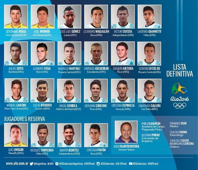 Convocação Argentina Olimpíada (Foto: Reprodução / Twitter)