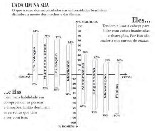 Superinteressante. Ed. 256, set. 2008. (Foto: Reprodução/Enem)