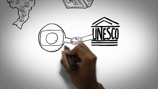 Entenda como sua doação chega aos projetos (Globo)